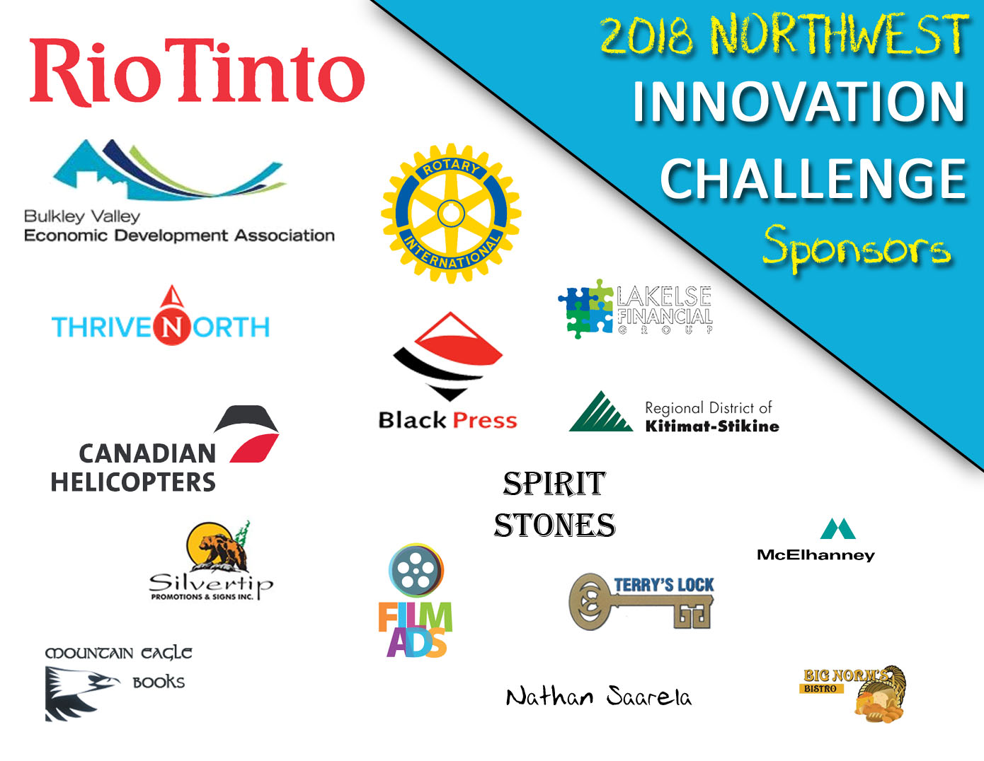 Innovation Challenge Sponsors 01.05.2018 copy
